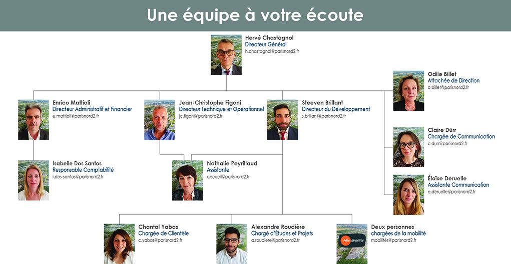 Paris Nord 2 _ organigramme